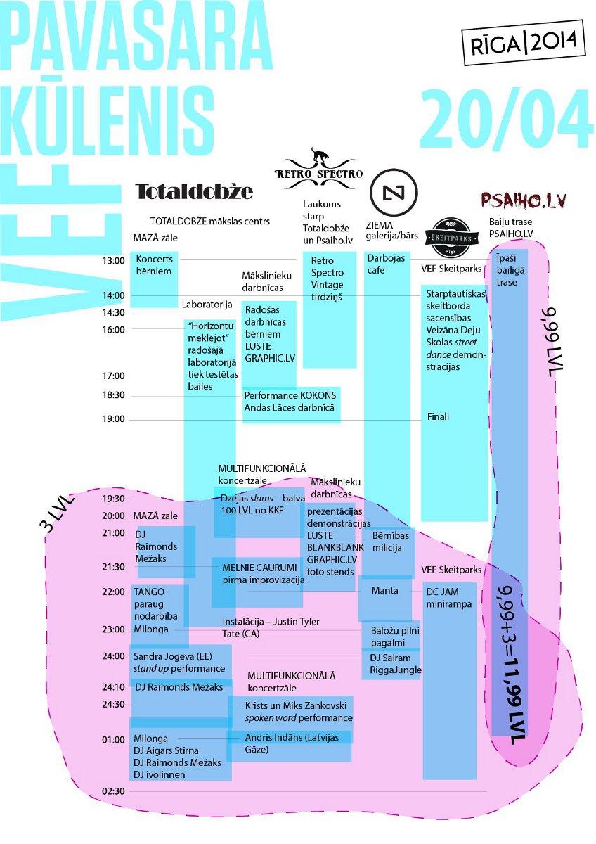 VEF Totaldobže '2013, radošā kultūras industrija / Pavasara kūlenis, sezonas atklāšana mākslas centrā / kultūras pasākumi, programma