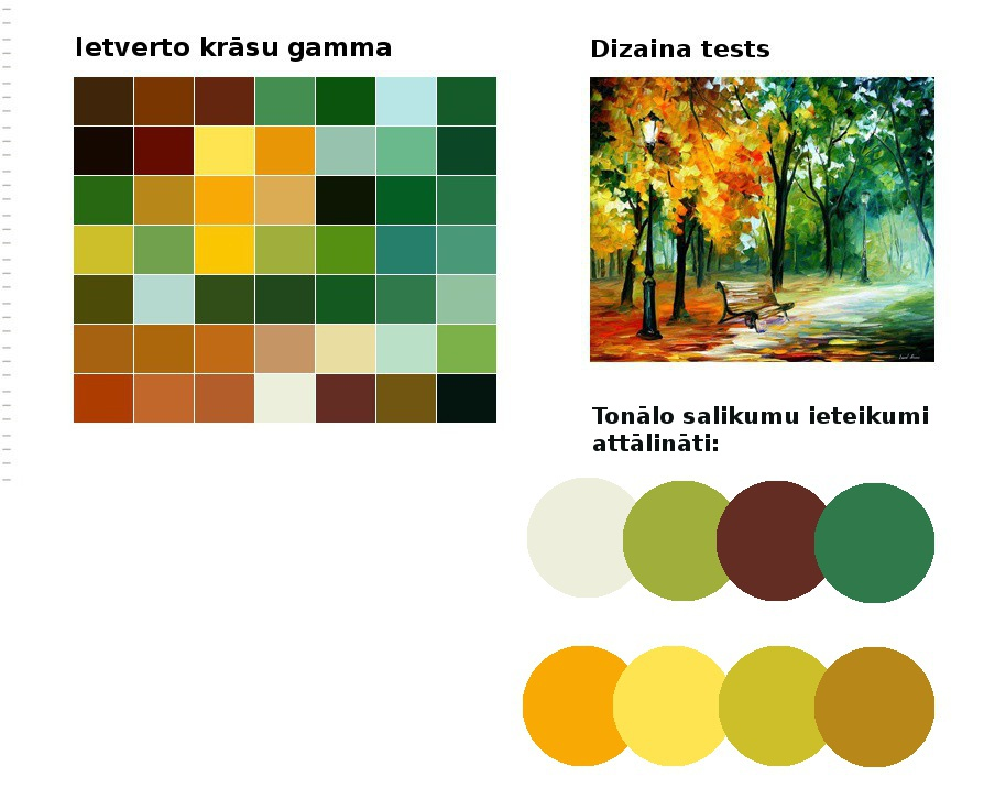 Krāsu tests- gleznu tonālās gammas  jūsu interjera un eksterjera krāsu dizainam